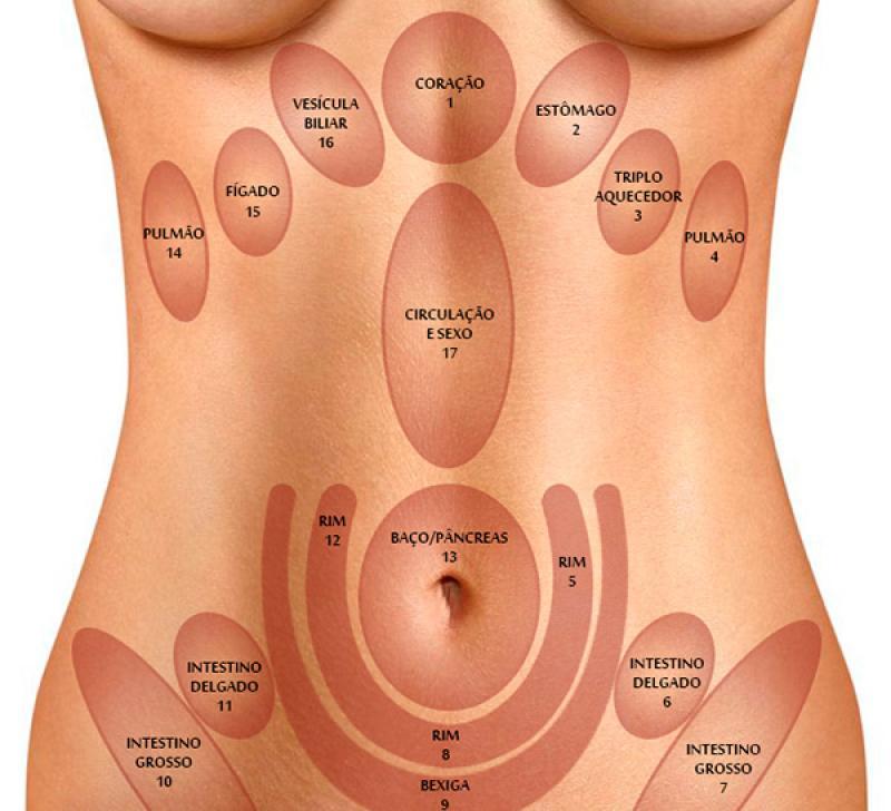 a-energia-do-ponto-hara-meditacao-vitalidade-equilibrio-massagem-nosso-blog.jpg