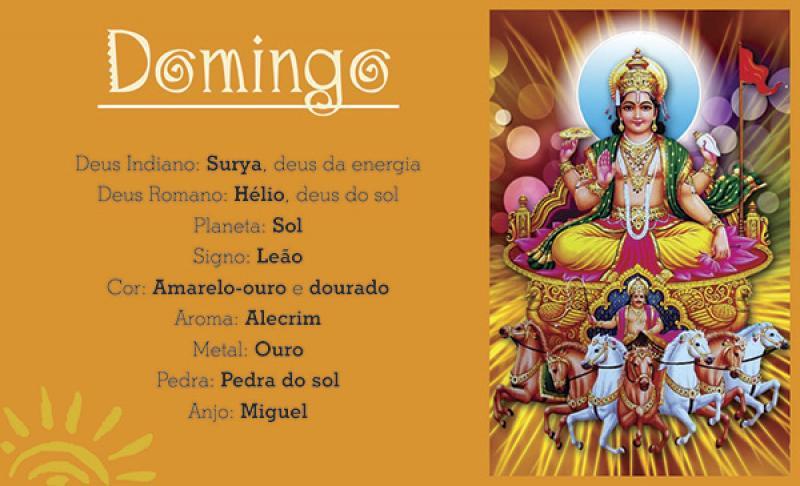 energia-de-cada-dia-da-semana-astrologia-hinduismo-zodiaco-mitologia-cristais-cores-aroma-1-surya.jpg