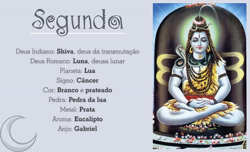 energia-de-cada-dia-da-semana-astrologia-hinduismo-zodiaco-mitologia-cristais-cores-aroma-2-shiva.jpg