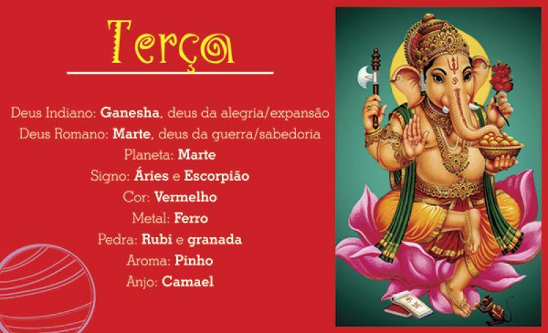 energia-de-cada-dia-da-semana-astrologia-hinduismo-zodiaco-mitologia-cristais-cores-aroma-3-ganesha.jpg