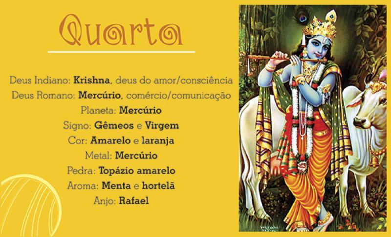 energia-de-cada-dia-da-semana-astrologia-hinduismo-zodiaco-mitologia-cristais-cores-aroma-4-krishna.jpg