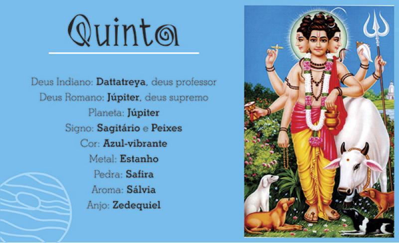 energia-de-cada-dia-da-semana-astrologia-hinduismo-zodiaco-mitologia-cristais-cores-aroma-5-dattatreya.jpg