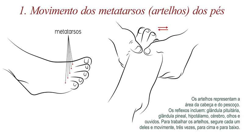 massagem-para-os-pes-relaxamento-saude-bem-estar-reflexologia-escalda-pes-blog-1.jpg