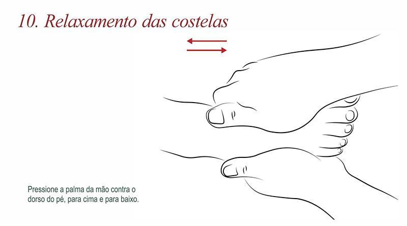 massagem-para-os-pes-relaxamento-saude-bem-estar-reflexologia-escalda-pes-blog-10.jpg