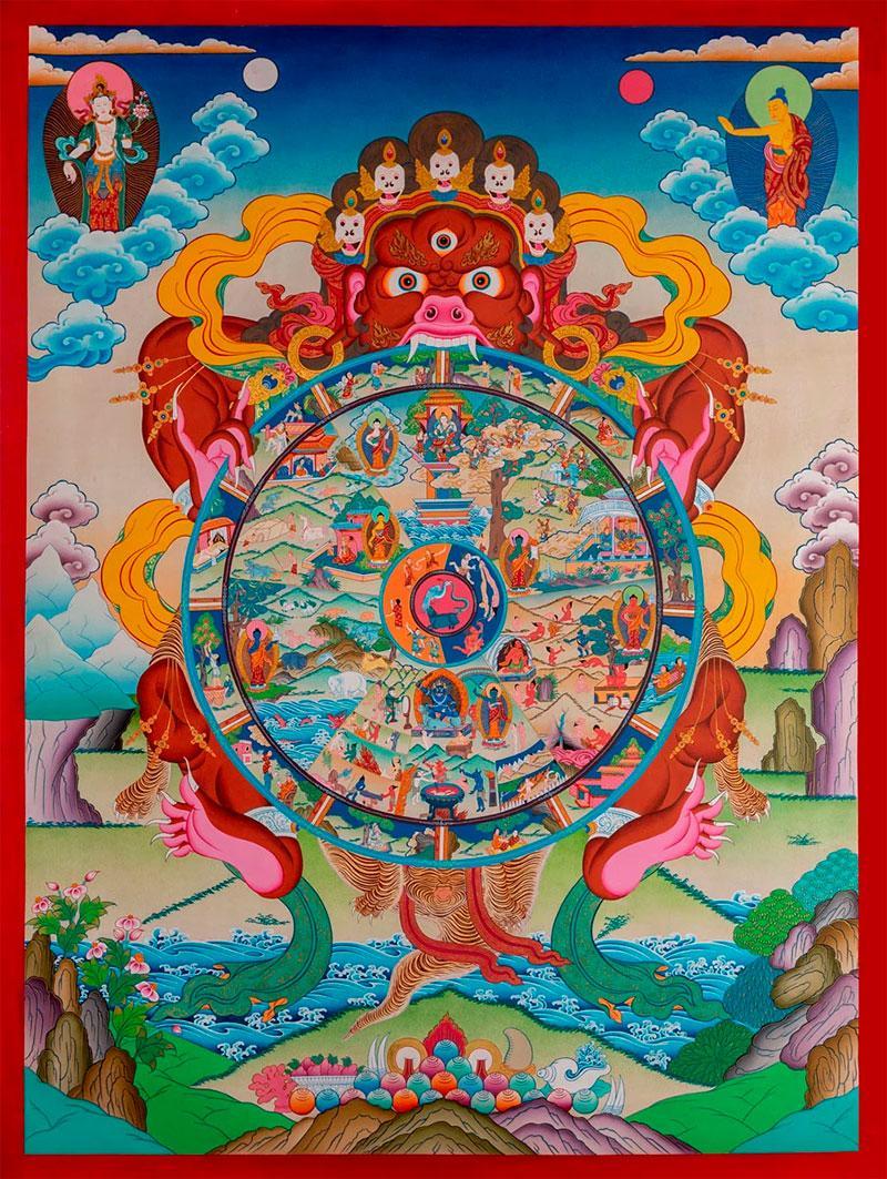 renascimento-no-budismo-tibetano-samsara-renascimento-roda-da-vida-seis-dominios-do-ser-bhavachakra-nosso-blog-1.png
